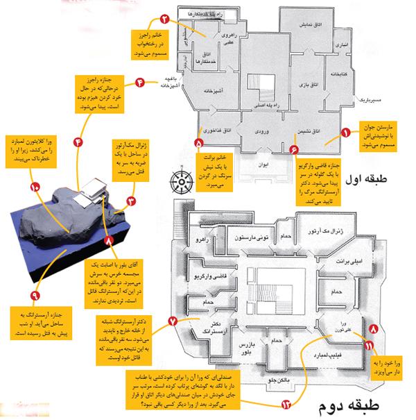 ترتیب وقوع وقایع، با توجه به پلان خانه  و نقشه سهبعدی جزیره